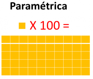 parametrica