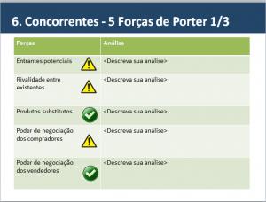 BP - FORCAS DE PORTER