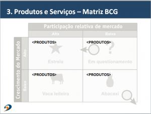 BP - PRODUTOS MATRIZ BCG