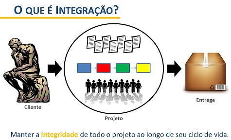 integracao-