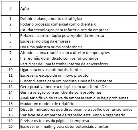 Priorização de tarefas - parte 1