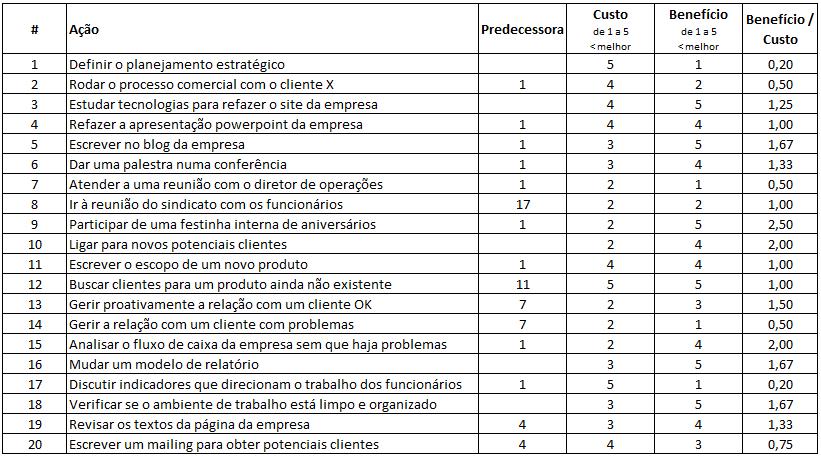 Priorização de tarefas - parte 4 v2