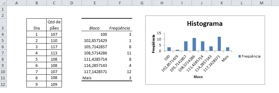 Histograma automatico 7