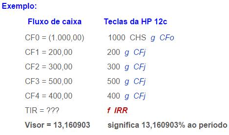 Taxa Interna de Retorno - TIR Exemplo