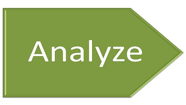 """6Sigma – Reduzindo a variabilidade de processos – Fase """"A"""""""