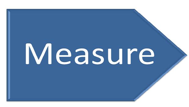 """6Sigma – Reduzindo a variabilidade de processos – Fase """"M"""""""