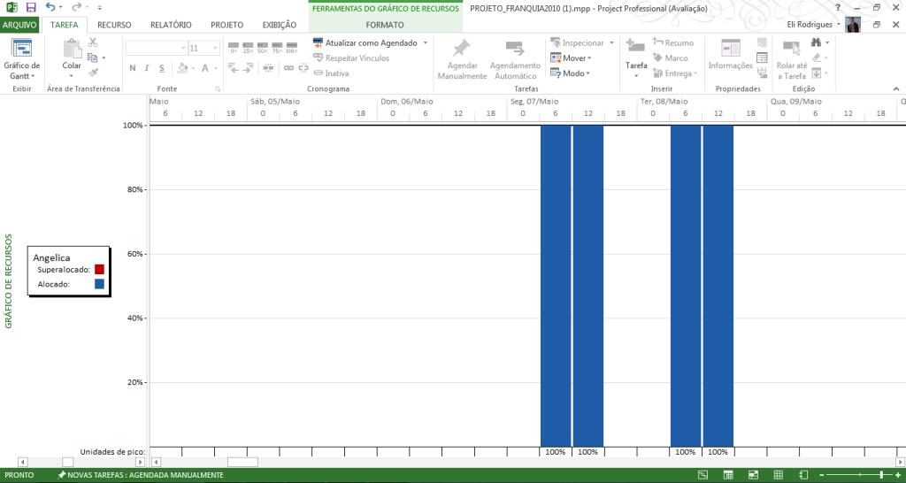 Tela11 - Grafico de recursos - CRONOGRAMA MS-PROJECT