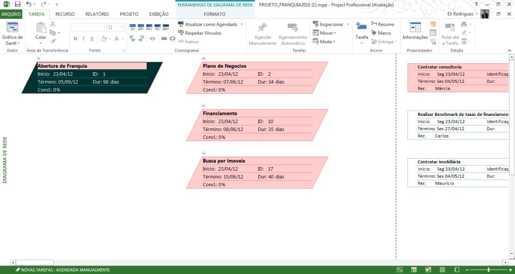 Tela3 - Diagrama de rede - CRONOGRAMA MS-PROJECT