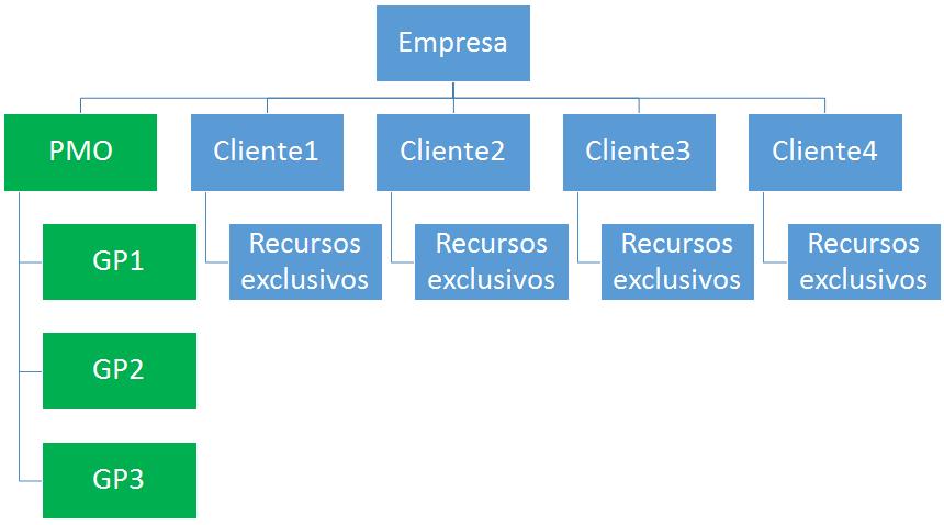 Estrutura Matricial 1