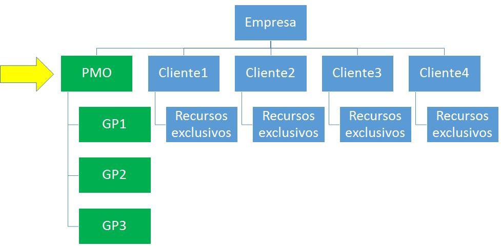 Estrutura Matricial 3