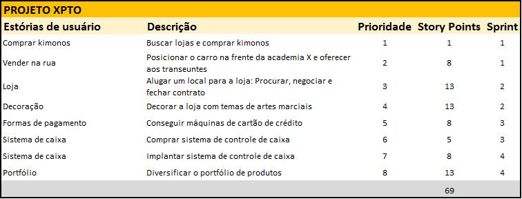 Product Backlog - Kimonos
