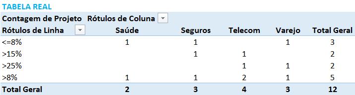 teste-qui-quadrado-tabela-real-v1