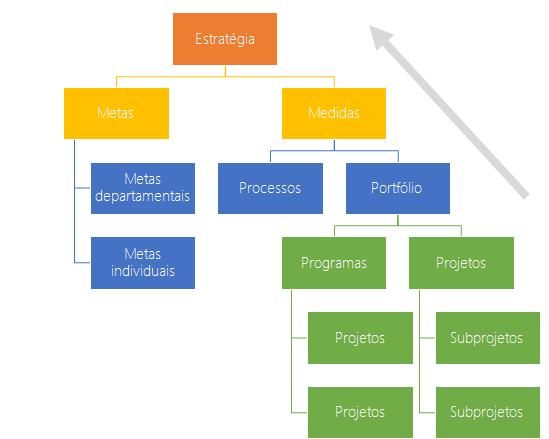 estrategiaprojetos